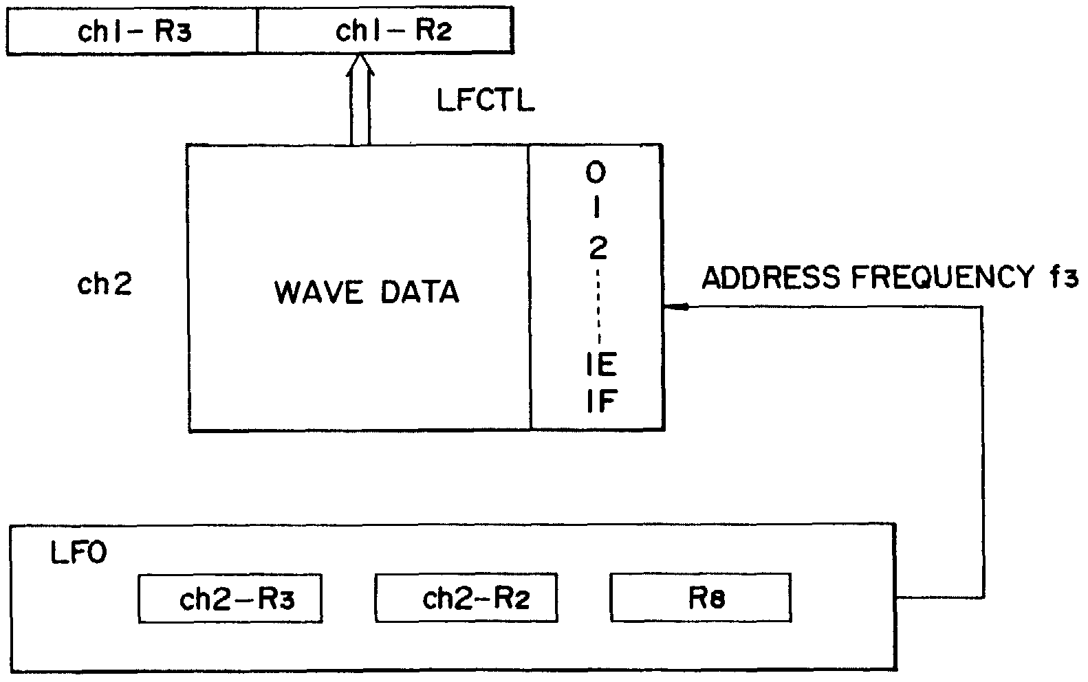 US4924744-fig8.png