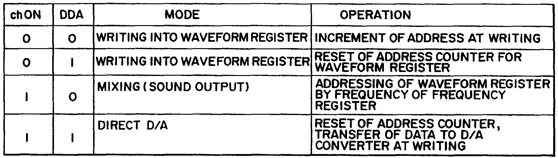 US4924744-fig4.png