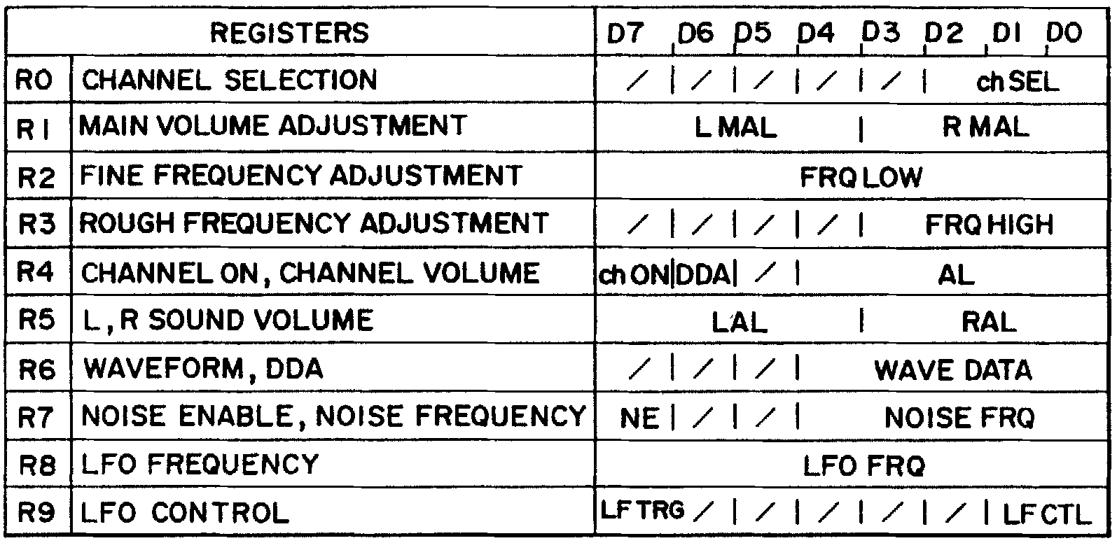 US4924744-fig2.png