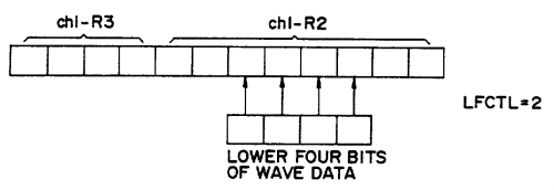 US4924744-fig10b.png