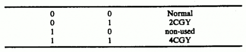 US4951038-chart6.png